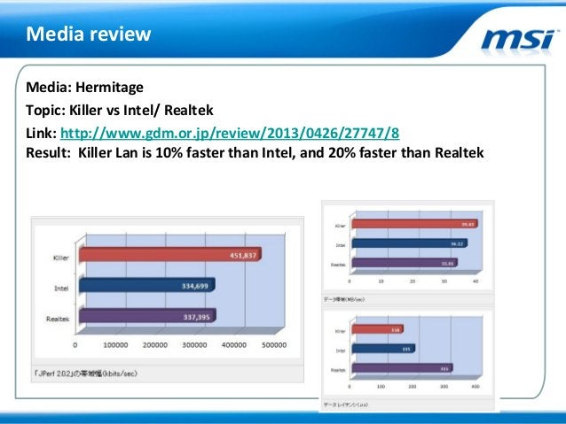 Media reviewMedia: HermitageTopic: Killer vs Intel/ RealtekLink: http://www.gdm.or.jp/review/2013/0426/27747/8Result: Kill...