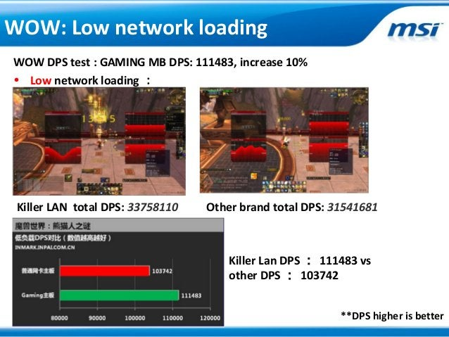 WOW DPS test : GAMING MB DPS: 111483, increase 10%• Low network loading :Killer LAN total DPS: 33758110 Other brand total ...
