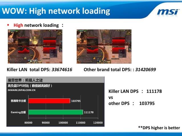 • High network loading :Killer LAN total DPS: 33674616 Other brand total DPS: : 31420699Killer LAN DPS : 111178vsother DPS...