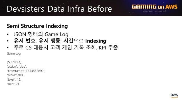 Devsisters Data Infra Before Semi Structure Indexing • JSON 형태의 Game Log • 유저 번호, 유저 행동, 시간으로 Indexing • 주로 CS 대응시 고객 게임 기...