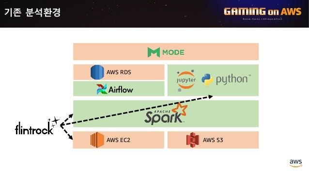 기존 분석환경 장점 AWS S3AWS EC2 AWS RDS Flintrock으로 많은 부분 자동화 1.AWS EC2 서버 셋팅 2.서버에 Spark 및 각종 라이브러리 설치 3.Driver와 Worker 연결 4.추가 ...