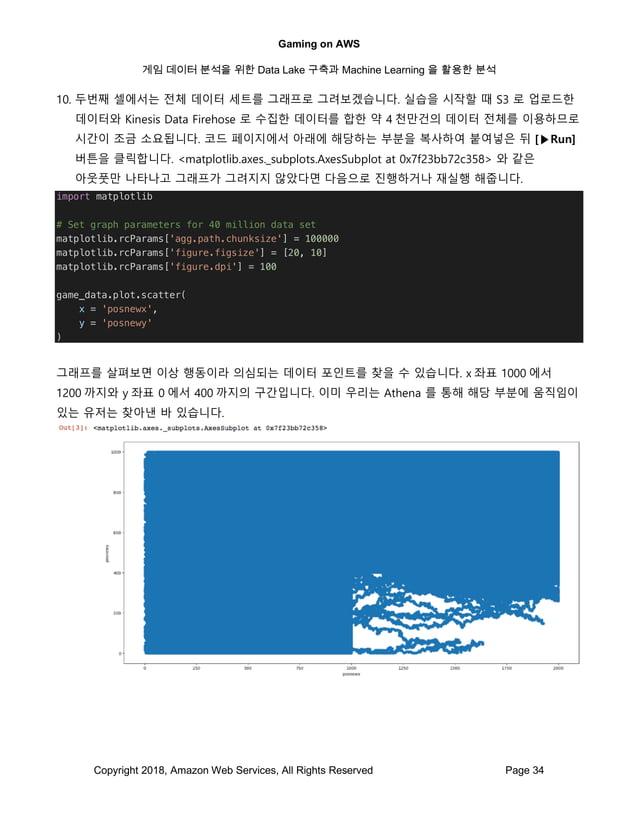 Gaming on AWS 게임 데이터 분석을 위한 Data Lake 구축과 Machine Learning 을 활용한 분석 Copyright 2018, Amazon Web Services, All Rights Reserv...