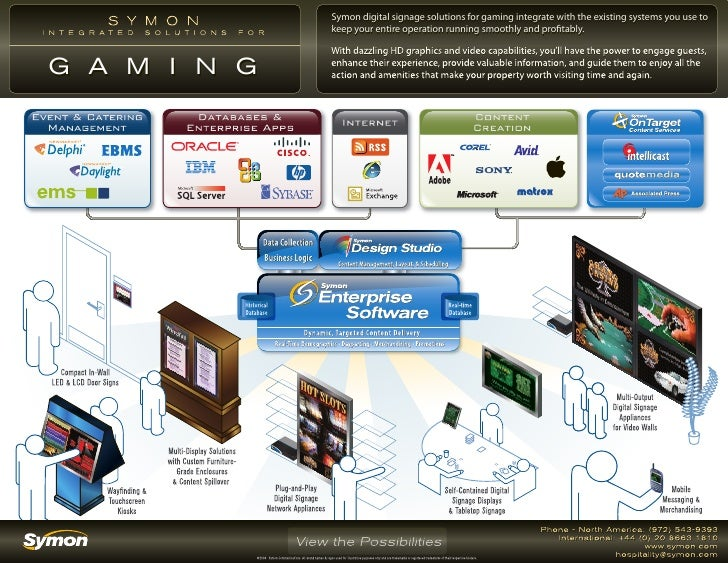 Symon digital signage solutions for gaming integrate with the existing systems you use to               keep your entire o...