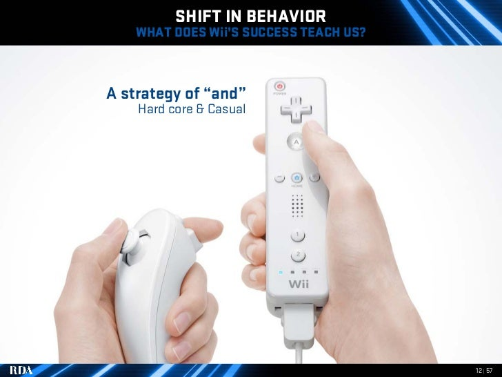 """SHIFT IN BEHAVIOR    WHAT DOES Wii'S SUCCESS TEACH US?    A strategy of """"and""""     Hard core & Casual                      ..."""