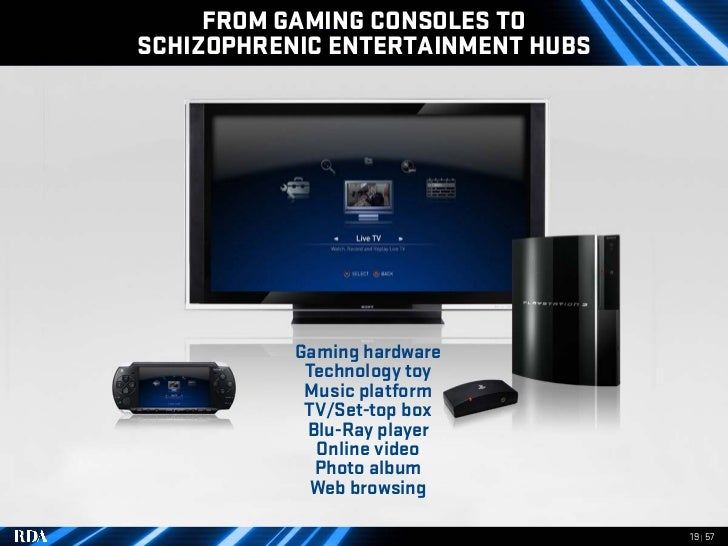 FROM GAMING CONSOLES TO SCHIZOPHRENIC ENTERTAINMENT HUBS                Gaming hardware             Technology toy        ...