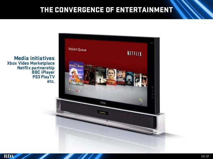 THE CONVERGENCE OF ENTERTAINMENT        Media initiatives Xbox Video Marketplace     Netflix partnership             BBC i...