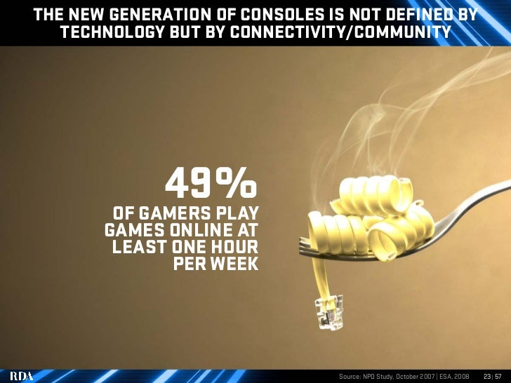 THE NEW GENERATION OF CONSOLES IS NOT DEFINED BY    TECHNOLOGY BUT BY CONNECTIVITY/COMMUNITY                  49%         ...