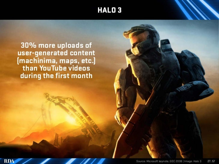 HALO 3     30% more uploads of user-generated content (machinima, maps, etc.)   than YouTube videos  during the first mont...