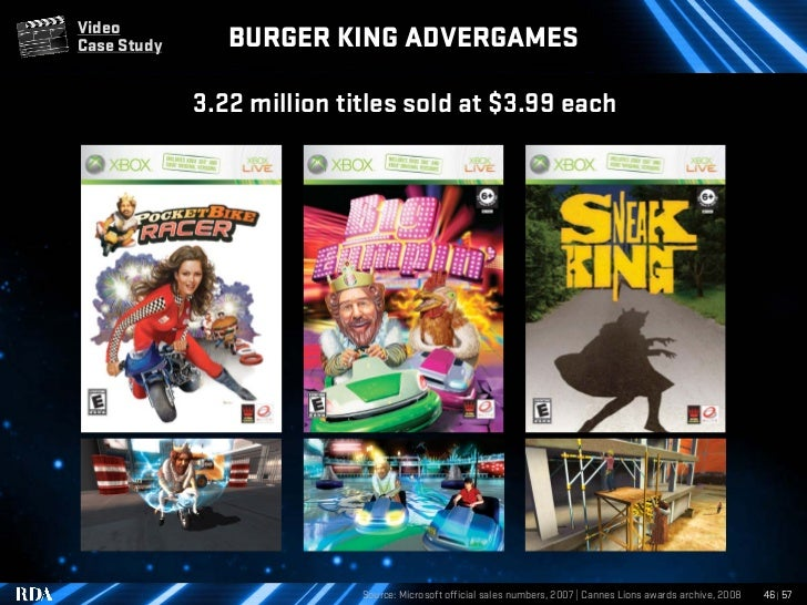 Video Case Study      BURGER KING ADVERGAMES               3.22 million titles sold at $3.99 each                         ...