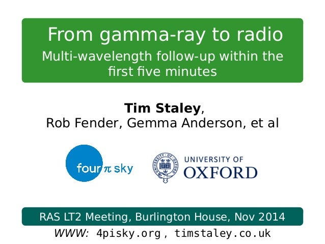 From gamma-ray to radio Multi-wavelength follow-up within the first five minutes Tim Staley, Rob Fender, Gemma Anderson, et ...