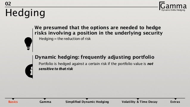 Gamma hedging fx options