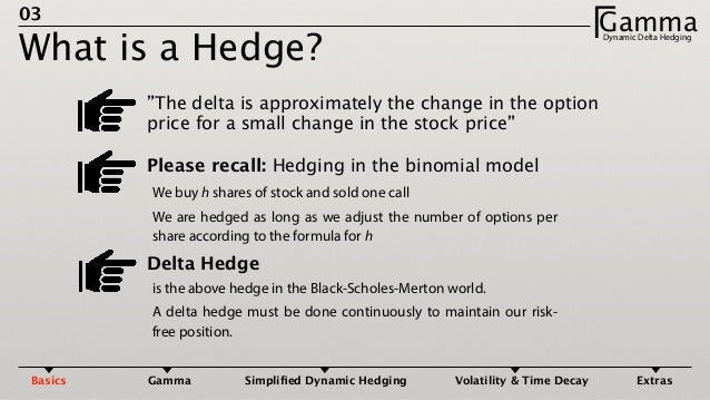 Delta hedging binary options