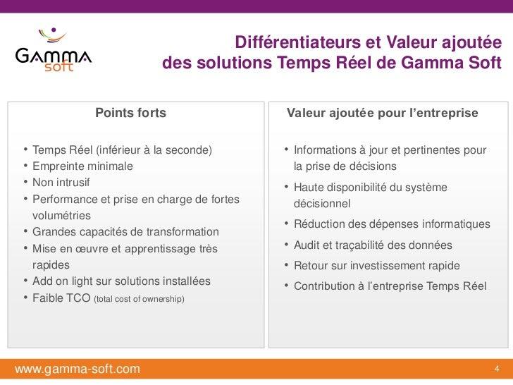 Différentiateurs et Valeur ajoutée                              des solutions Temps Réel de Gamma Soft                 Poi...
