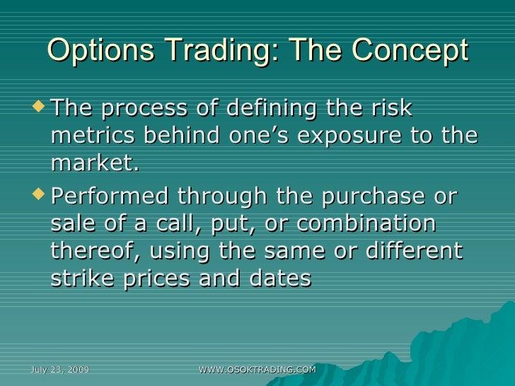Interactive brokers options costs