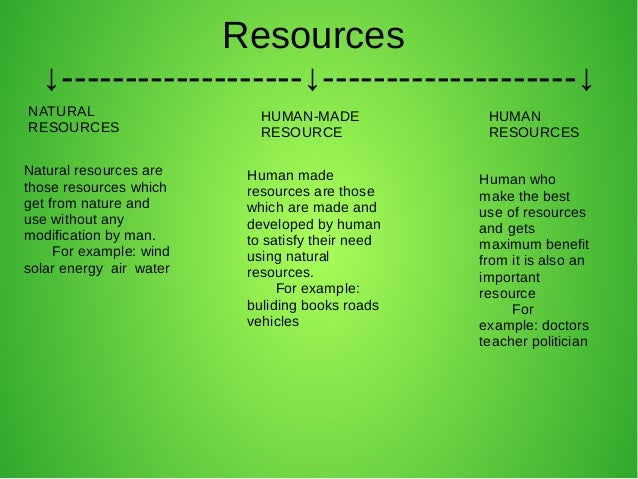 human made resources Human-made resources, also known as capital or capital resources, is material  wealth created by humans that can be used to create more.