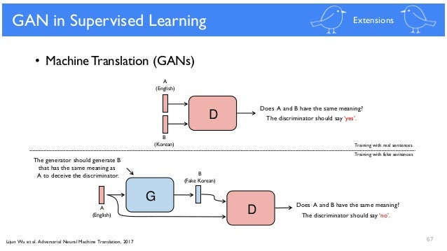 1시간만에 GAN(Generative Adversarial Network) 완전 정복하기
