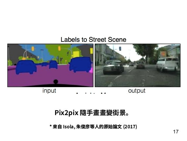 17 * 來⾃ Isola, 朱俊彦等⼈的原始論⽂ (2017) Pix2pix 隨⼿畫畫變街景。