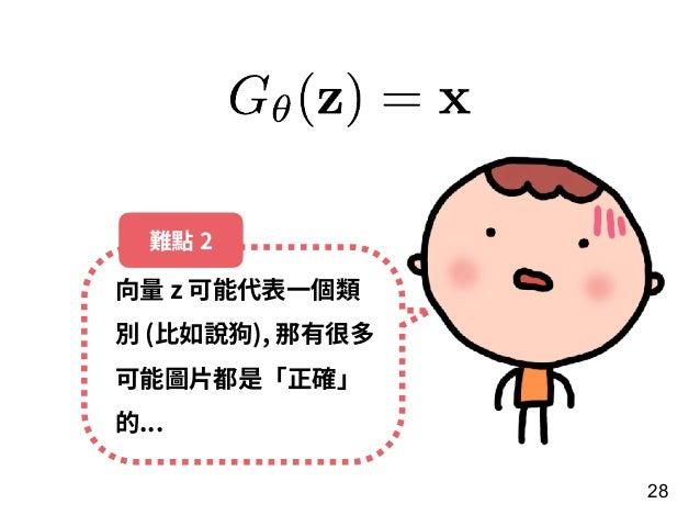 28 向量 z 可能代表⼀個類 別 (⽐如說狗), 那有很多 可能圖⽚都是「正確」 的... 難點 2