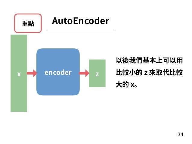 重點 AutoEncoder 34 encoder zx 以後我們基本上可以⽤ ⽐較⼩的 z 來取代⽐較 ⼤的 x。