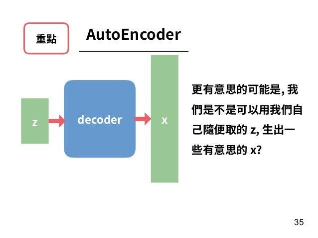 重點 AutoEncoder 35 更有意思的可能是, 我 們是不是可以⽤我們⾃ ⼰隨便取的 z, ⽣出⼀ 些有意思的 x? decoderz x