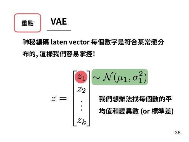 重點 VAE 38 神秘編碼 laten vector 每個數字是符合某常態分 布的, 這樣我們容易掌控! 我們想辦法找每個數的平 均值和變異數 (or 標準差)
