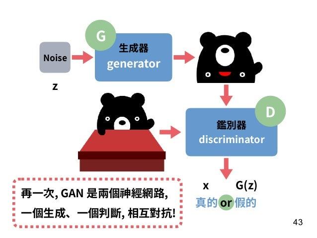 43 ⽣成器 generator Noise 鑑別器 discriminator 真的 or 假的 再⼀次, GAN 是兩個神經網路, ⼀個⽣成、⼀個判斷, 相互對抗! z x G D G(z)