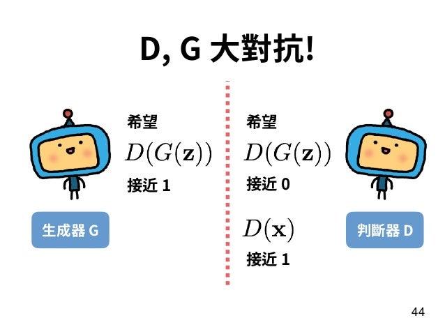 44 希望 接近 1 希望 接近 0 接近 1 ⽣成器 G 判斷器 D D, G ⼤對抗!