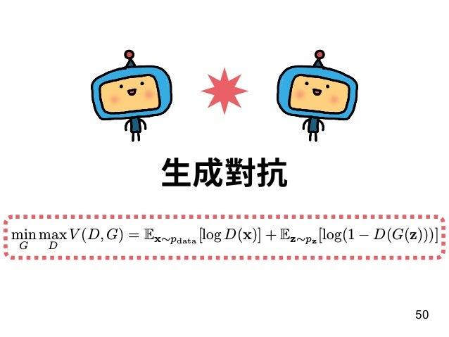 50 ⽣成對抗 min G max D V (D, G) = Ex∼pdata [log D(x)] + Ez∼pz [log(1 − D(G(z)))]