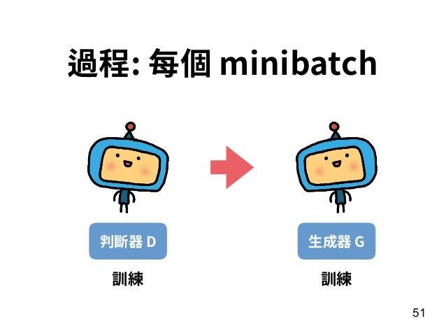 51 過程: 每個 minibatch 判斷器 D ⽣成器 G 訓練 訓練