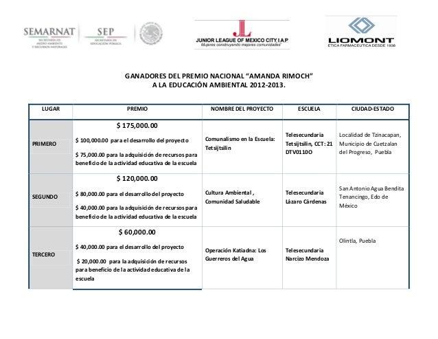 """GANADORES DEL PREMIO NACIONAL """"AMANDA RIMOCH""""                                    A LA EDUCACIÓN AMBIENTAL 2012-2013.   LUG..."""