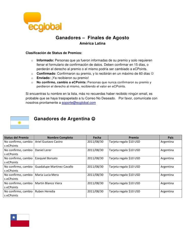 Ganadores – Finales de Agosto                                                   América Latina              Clasificación ...