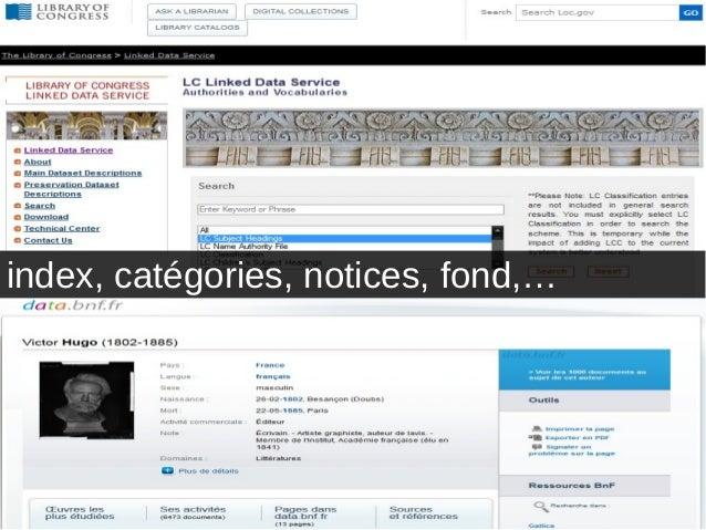 index, catégories, notices, fond,…