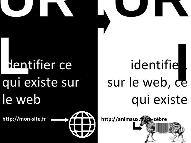 UR UR L I identifier ce qui existe sur le web http://mon-site.fr  identifier, sur le web, ce qui existe  http://animaux.fr...