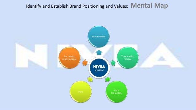 nivea imc Welcome to the world of skin care beiersdorf is an international skin care company with globally leading brands such as nivea, nivea men and elastoplast.