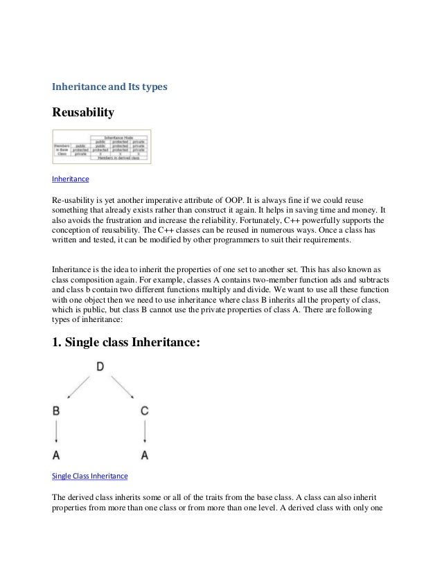 Inheritance and Its typesReusabilityInheritanceRe-usability is yet another imperative attribute of OOP. It is always fine ...