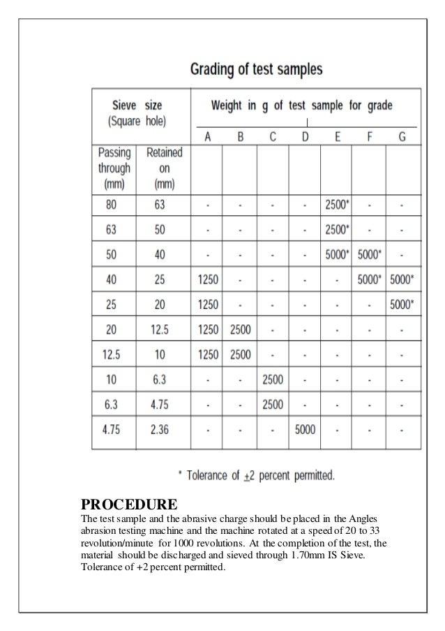 aggregate abrasion value test pdf