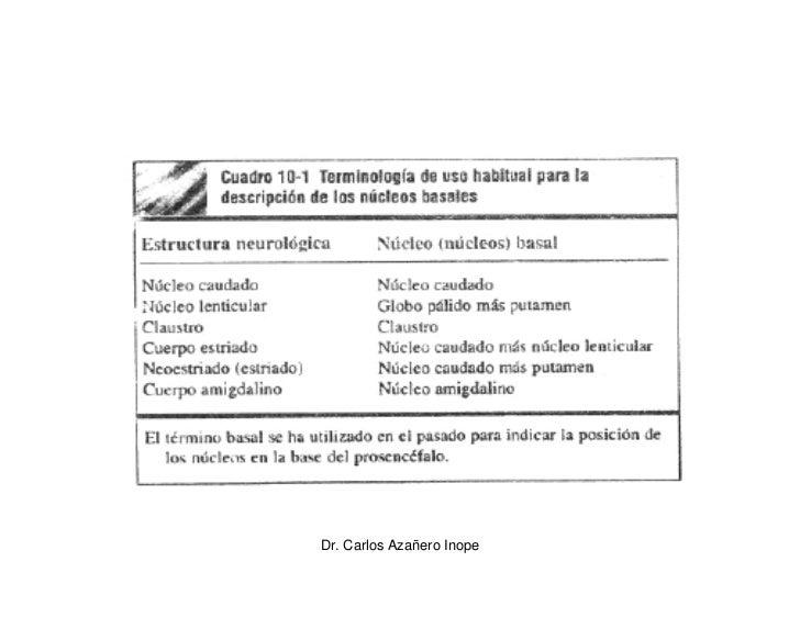 Dr. Carlos Azañero Inope