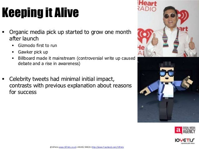 Keeping it Alive Organic media pick up started to grow one month  after launch    Gizmodo first to run    Gawker pick u...