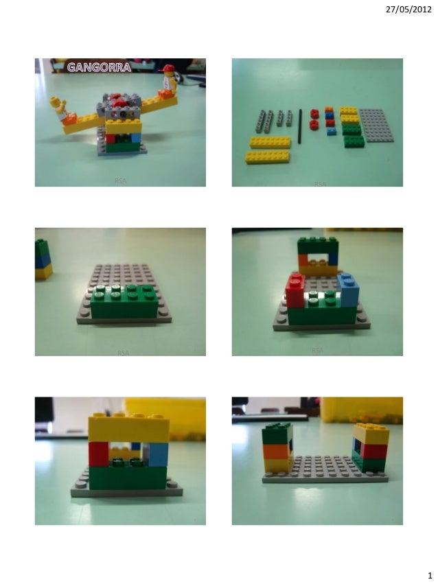 27/05/2012 1 1 RSA 2 RSA 3 RSA 4 RSA 5 6