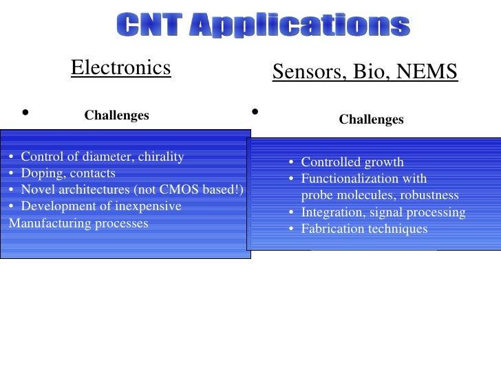 Ganguli Future Of Material Science