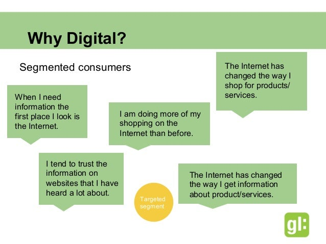 Why Digital?Target segment is MORE likely to ... than average Spend high number of         Use computer for hours on perso...