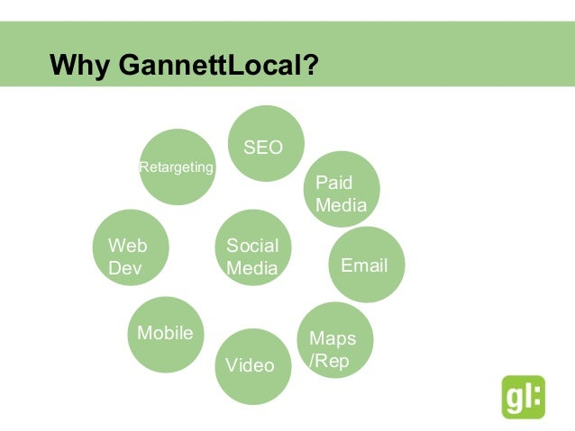 """Why GannettLocal?GannettLocal is     """"a high-touch marketing consultation and a suite     of multi-platform solutions …......"""