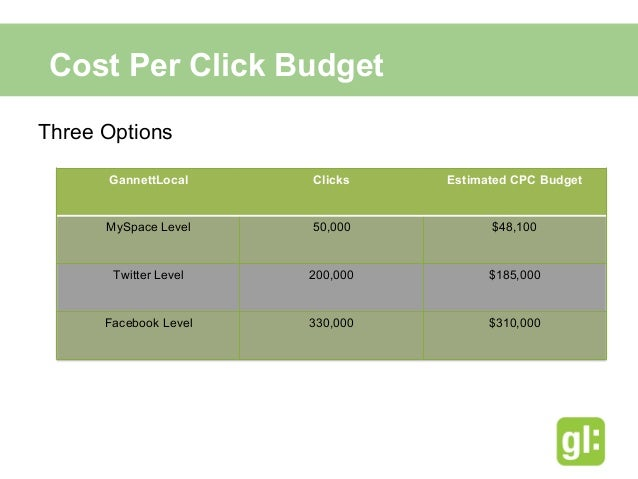Total CostThe Campaign That Works Best For You          GannettLocal         Estimated Total Cost         MySpace Level   ...