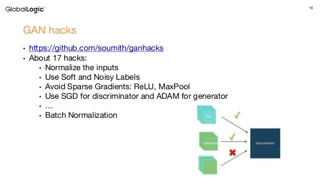 Usage of Generative Adversarial Networks (GANs) in Healthcare
