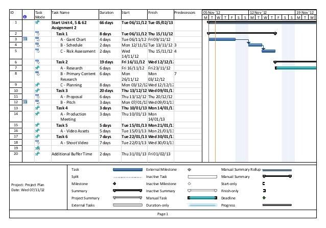 ID            Task      Task Name                     Duration   Start        Finish            Predecessors   05 Nov 12  ...