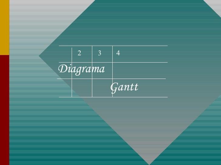 Gantt Diagrama 2 3 4