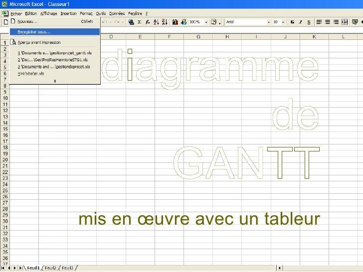 Gantt diagramme de gantt mis en uvre avec un tableur ccuart Images