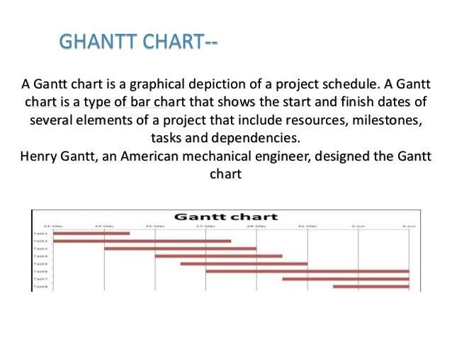 Gantt and pert chart gantt and pert chart day 1 03 05 10 15 20 25 30 35 40 42 45 ghantt chart ccuart Choice Image
