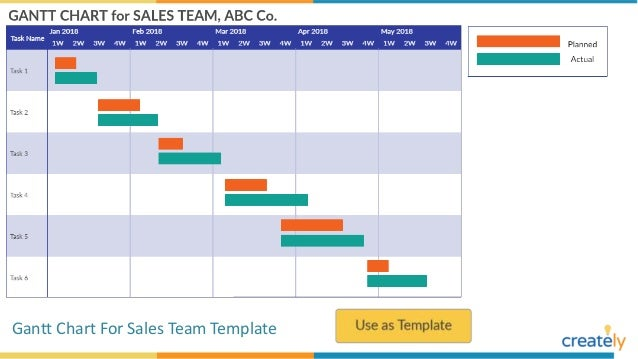 gantt chart examples with editable templates