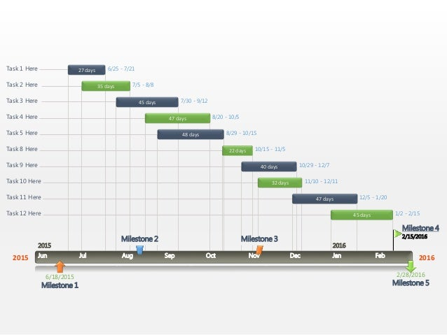 Editable PowerPoint Gantt chart timeline template for project managem – Project Management Timeline Template Word